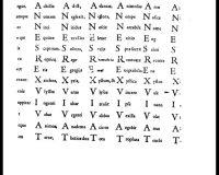 Acrósticos, Anagramas e Cronogramas (4/32)