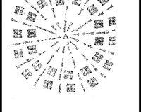 Acrósticos, Anagramas e Cronogramas (13/32)