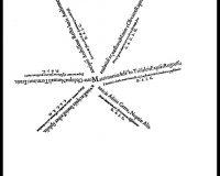 Acrósticos, Anagramas e Cronogramas (16/32)