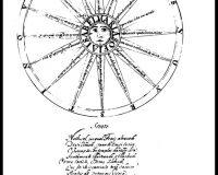 Acrósticos, Anagramas e Cronogramas (17/32)