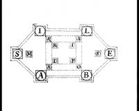 Acrósticos, Anagramas e Cronogramas (30/32)