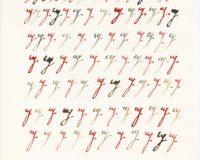 Escripinturas e Poesia Visual - 1970 (6/34)