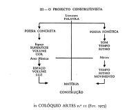 Gráficos e esquemas da PO.EX (5/6)