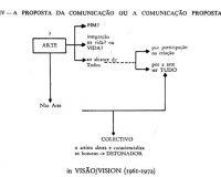 Demarcação teórica da PO.EX (6/6)