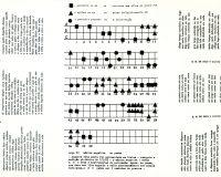 Caderno de E. M. de Melo e Castro (2/2)